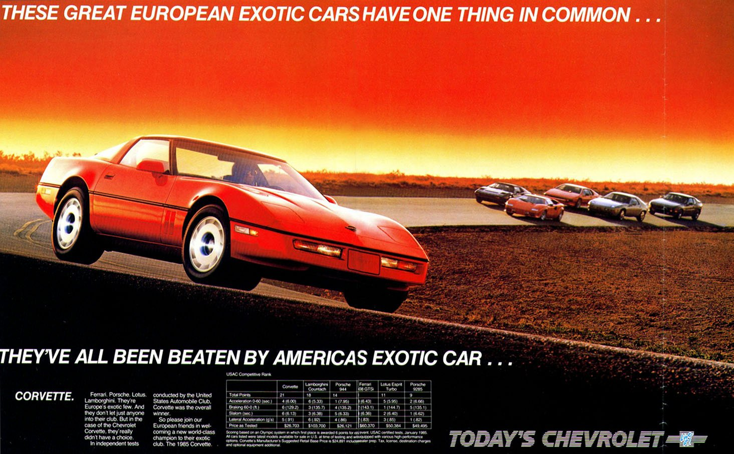 1984 Corvette Belt Diagram Electrical Wiring Diagrams G30 1985 Commercial The Exotic American Online Chevy