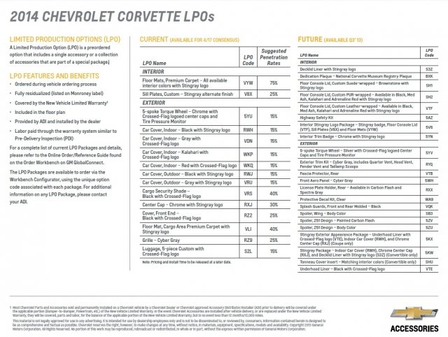 Corvette LPO - if you're seeing this in the metadata, it's been swiped from CorvetteOnline.com