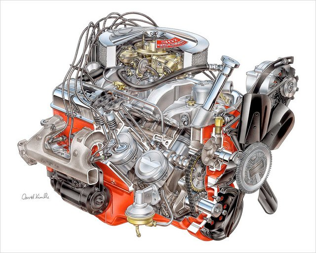 Reference: Chevy Engine Block Casting Numbers