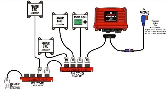 tech deep dive getting to know msd's power grid features  msd power grid wiring diagram #5