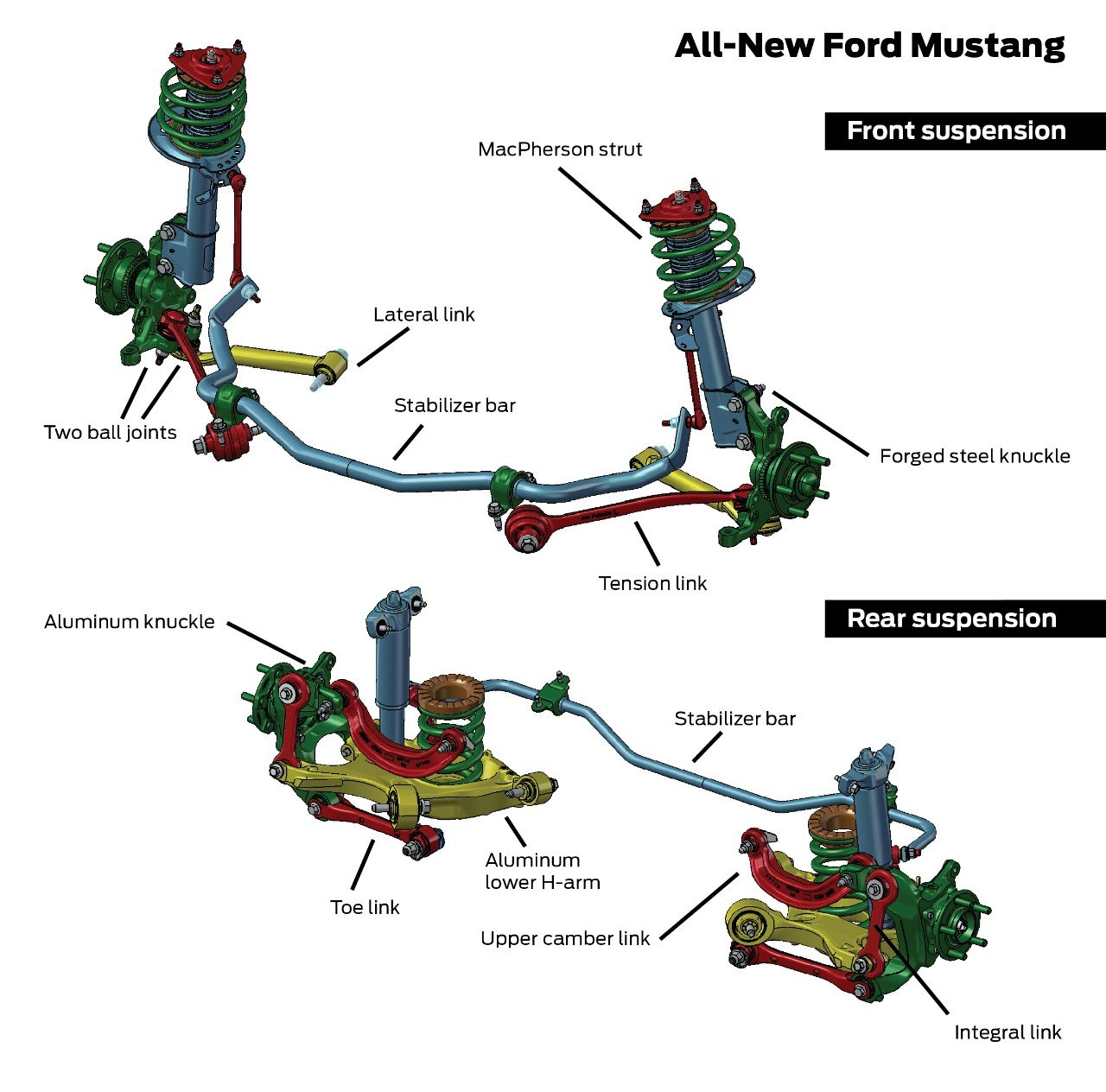 Same Day Coverage The 2015 Mustang Debuts Stangtv Tank Motorcycle Wiring Diagram