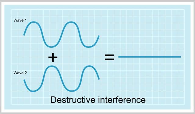 Understanding Muffler Design and Sound Absorption Strategies - Dragzine