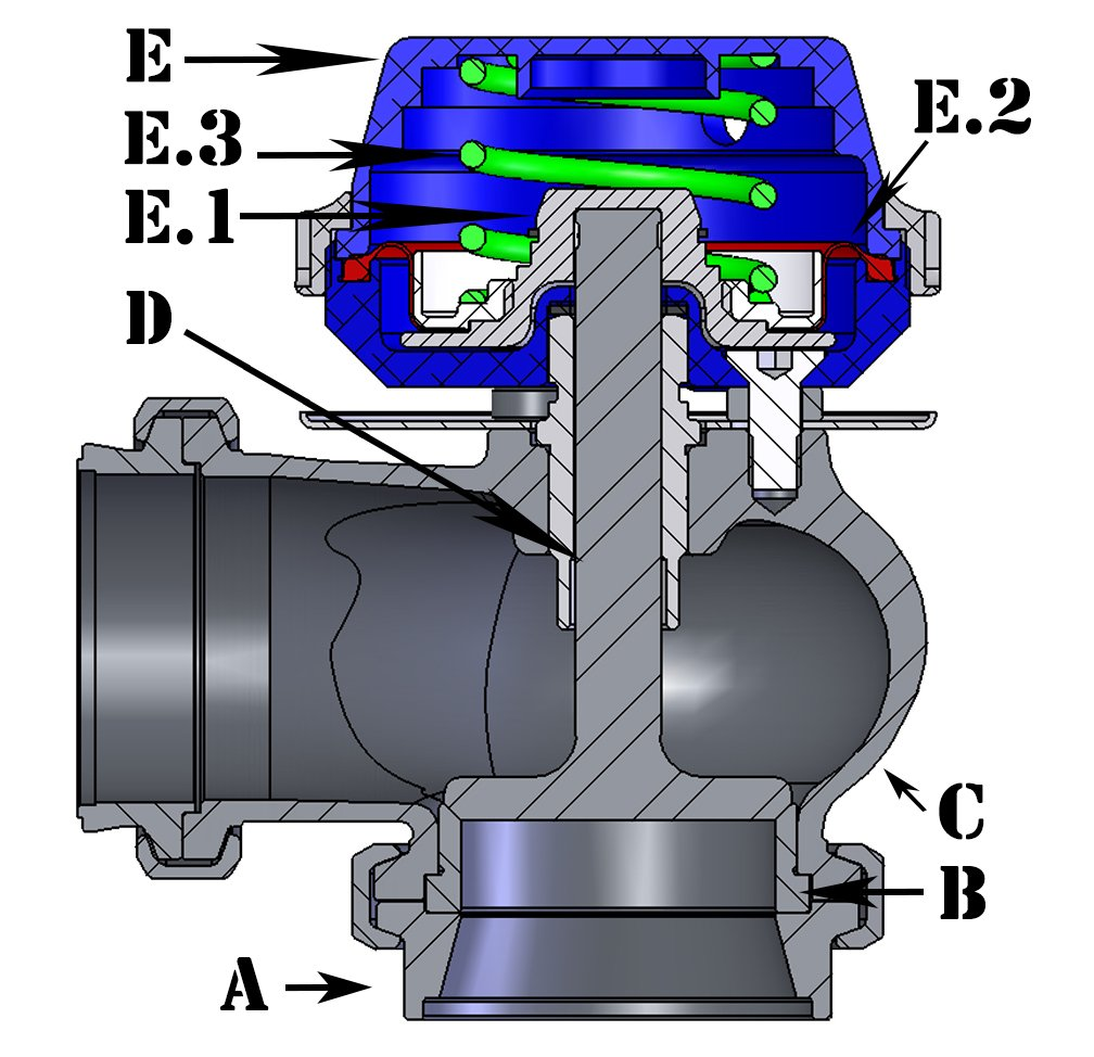 how it works wastegates explained diesel army : wastegate diagram - findchart.co
