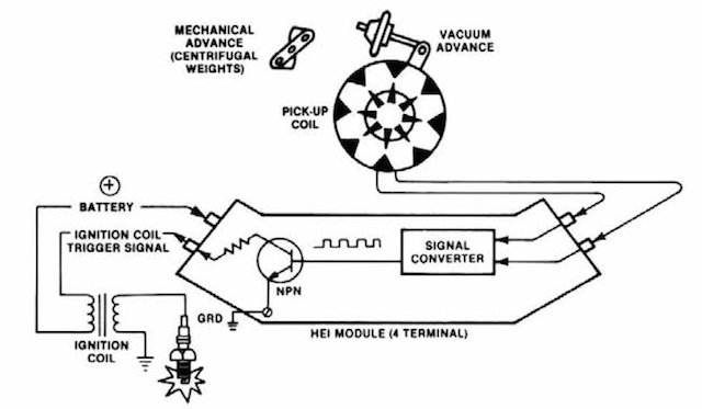 modulework jpg chevrolet hei distributor wiring diagram wiring diagram and hernes 640 x 373