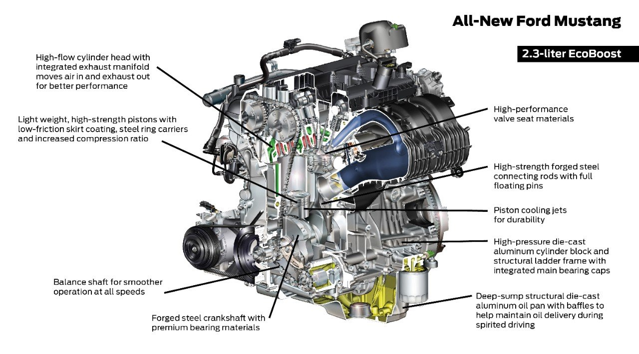 inside the 2015 mustang u0026 39 s 5 0l coyote and 2 3l ecoboost engines