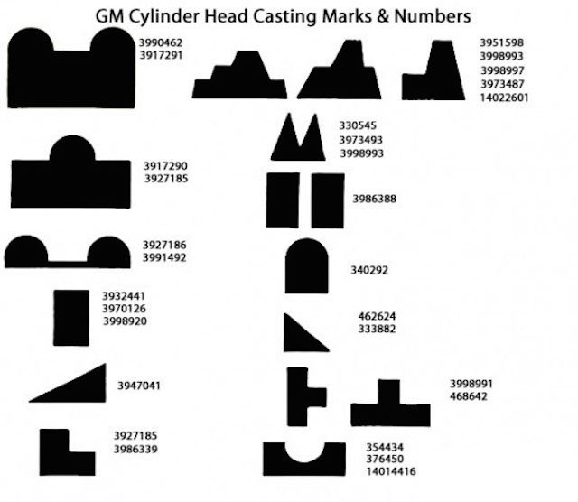SBC First-Gen Heads Vs. Vortec Heads Reader Identification