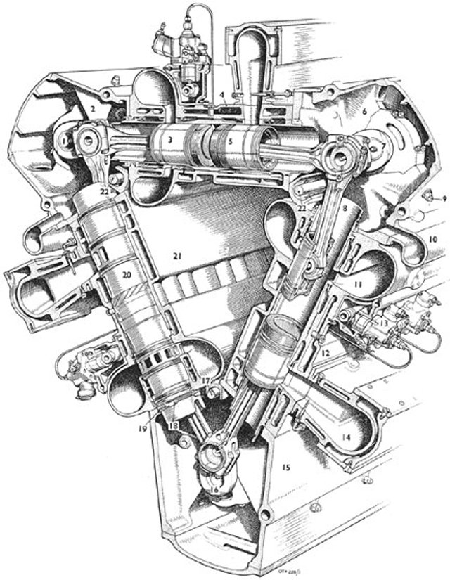 significant engines in history how the deltic diesel works diesel army