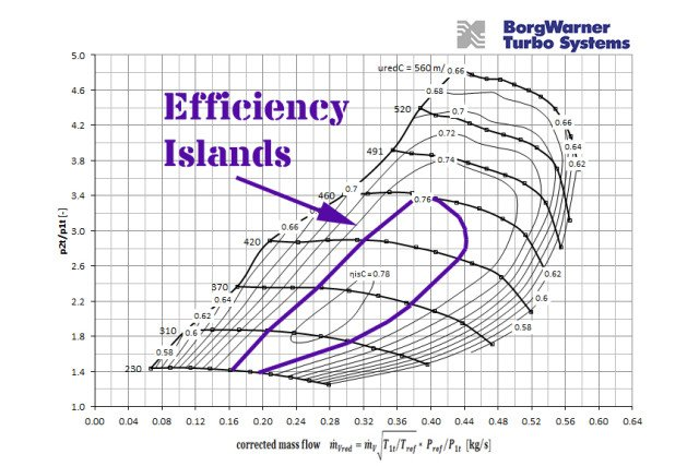 Efficiency_Island