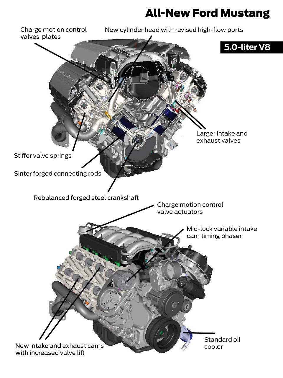 twin turbo ecoboost engine diagram  engine  auto parts