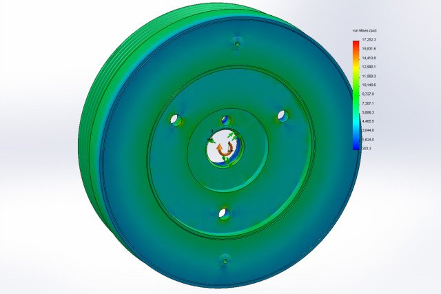 Finite Element Analysis. Image depicts yield strength of damper simulated at 12,500 rpm SFI 18.1 specification. it is nearly four times the safety strength needed for professional racing.