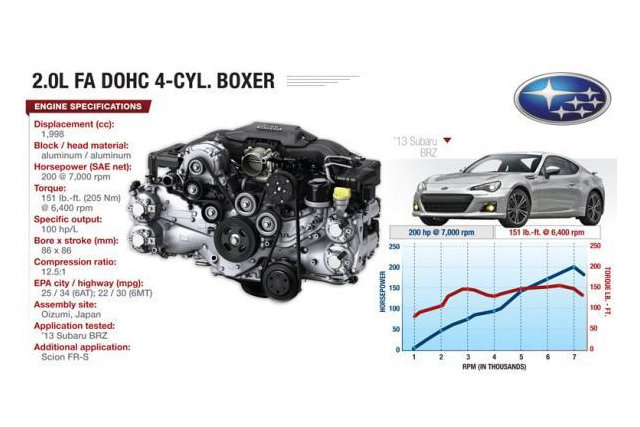 home  u00bb subaru boxer engine diagram  home  get free image