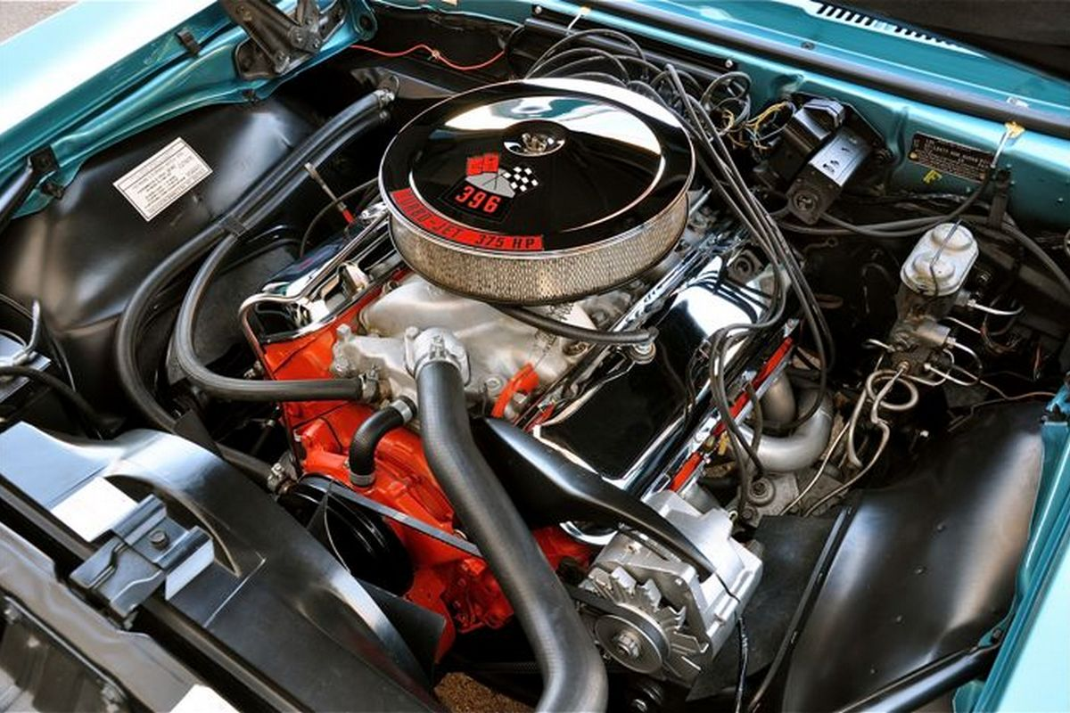 Chevelle Engine Options: 1968 - Chevy Hardcore