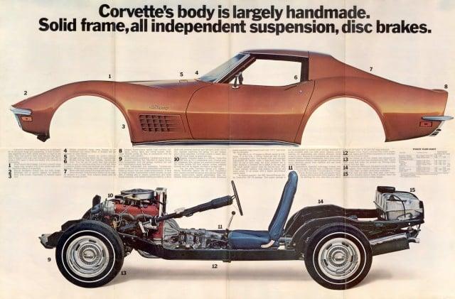 X on 1973 Corvette Headlight Vacuum Diagram