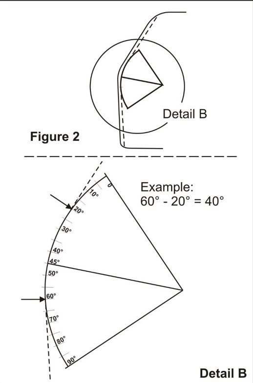 This figure from Chassis Engineering's interaction guide illustrates how to use your protractor to determine the angle of degrees of the bend, at the doorsill on your main hoop, and on the A-pillar bar at the dash/door jam.