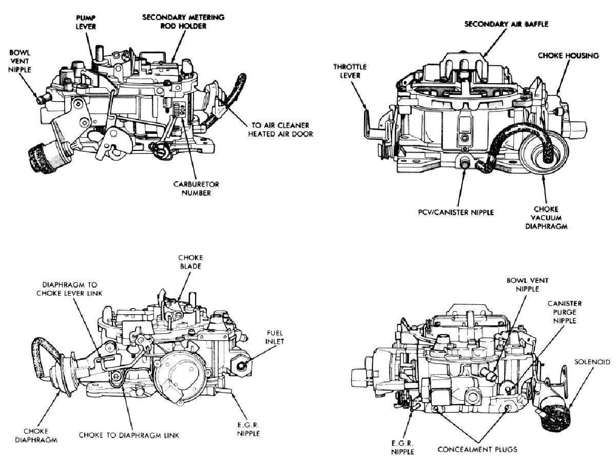 Zenith Carburetor Diagram