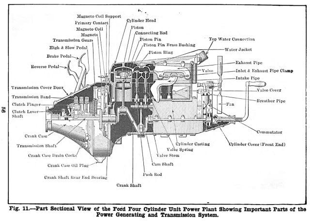 Model_T_Ford_Car_Figure_11