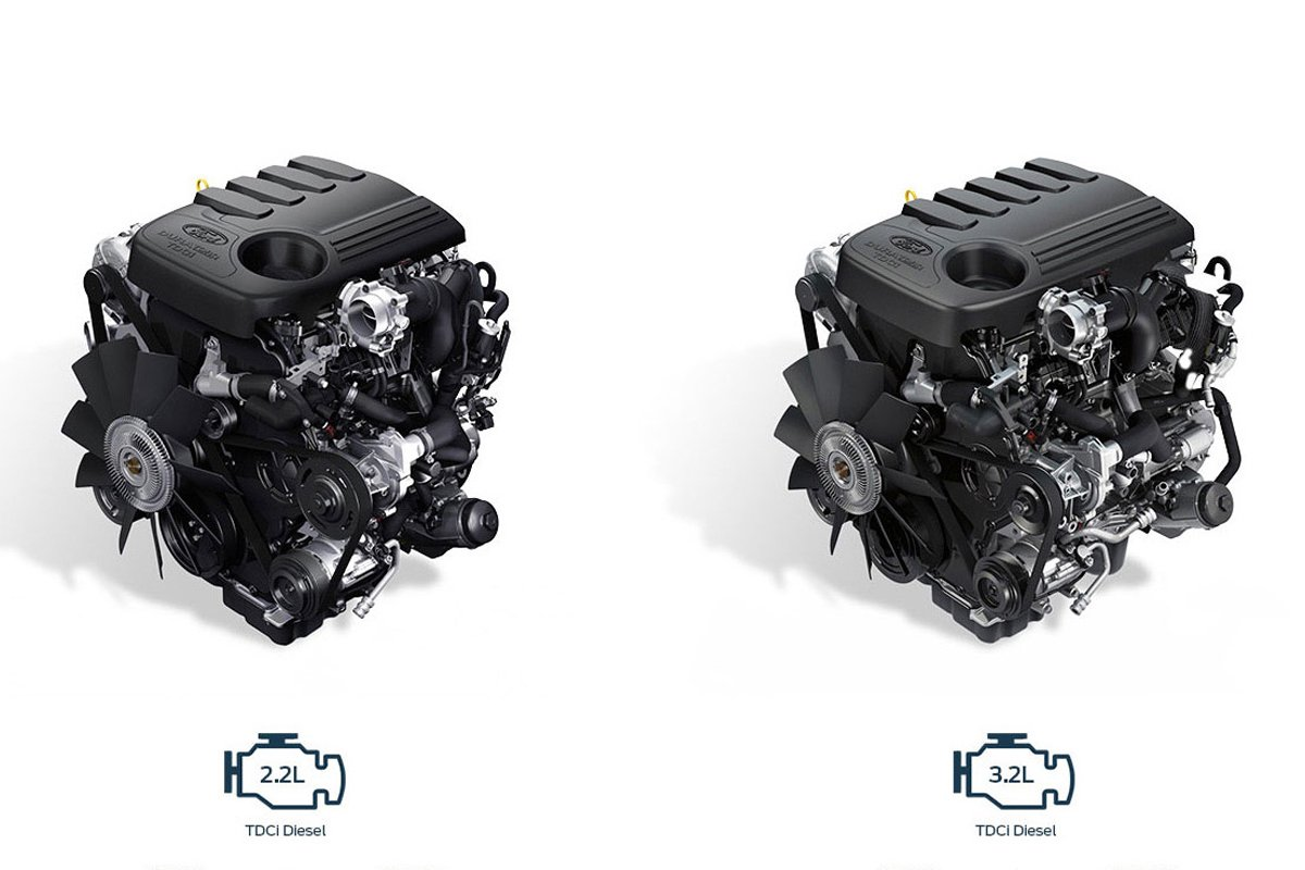 Diesels Around The World The Big Three Ford Gm And Fca