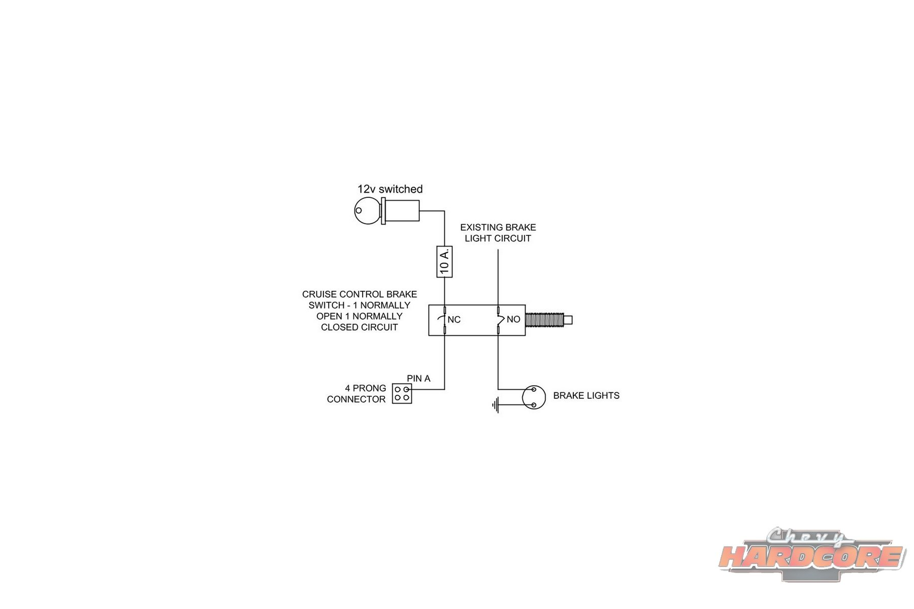 Overdrive Options The 700r4 And 4l60e Debate Goes On Gm Vacuum Diagram Using Connectors At End Of Switch 12 Volts Is Sent To Lock Up Torque Converter