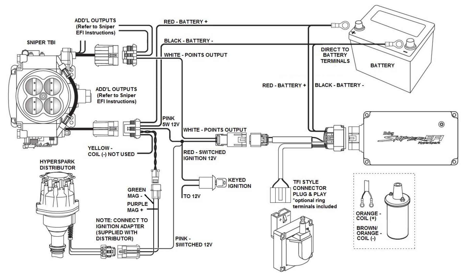 pertronix wiring diagram sbc holley and msd created a plug and play ignition for sniper users  plug and play ignition for sniper