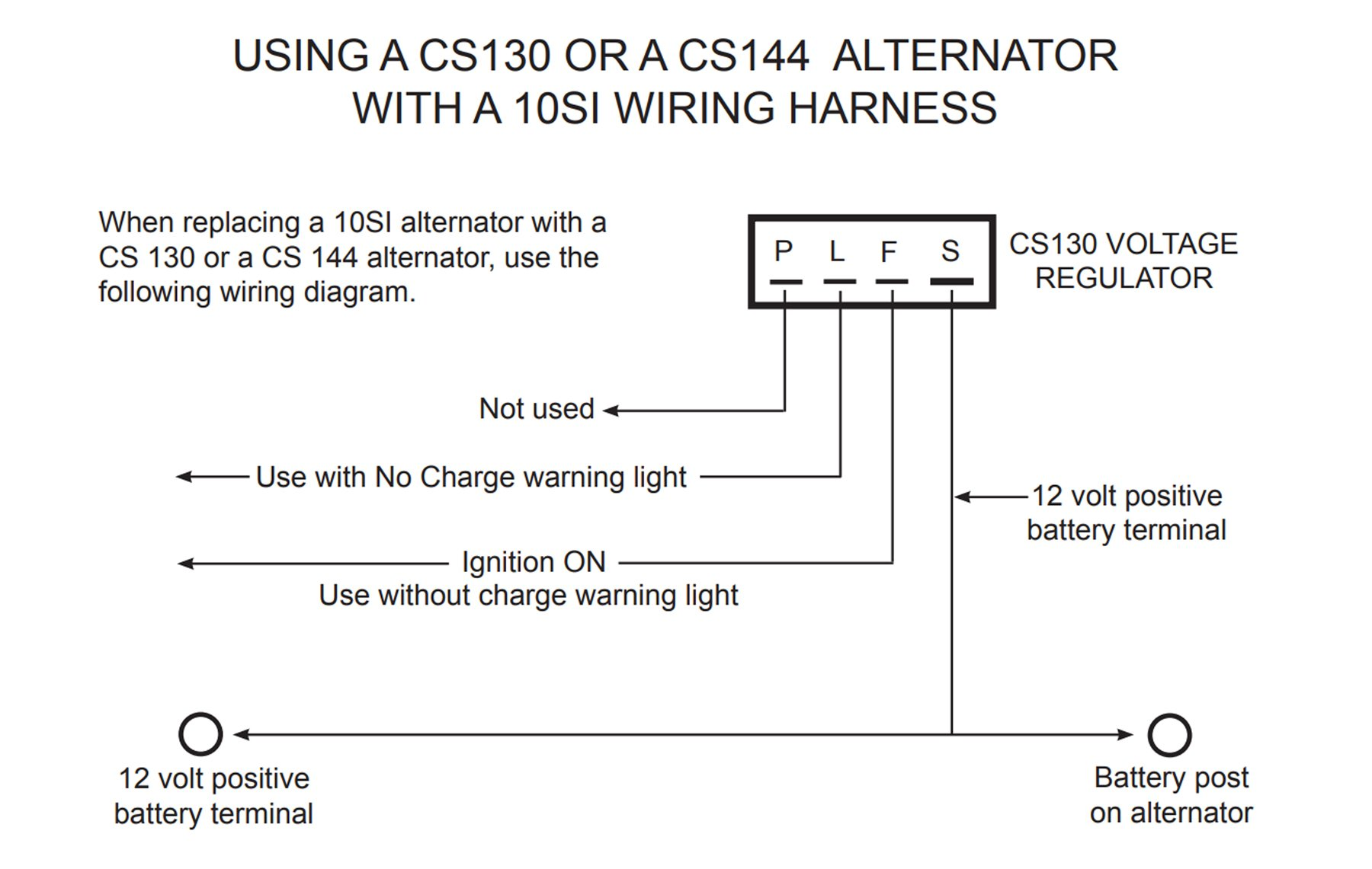 Alternator-Upgrade Wiring Tips for Popular GM Charging Systems | Battery Warning Light Wiring Diagram For |  | Chevy Hardcore