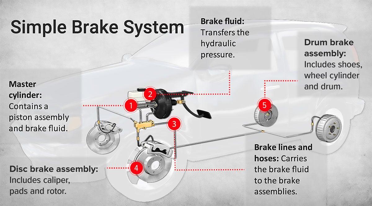 brake upgrade