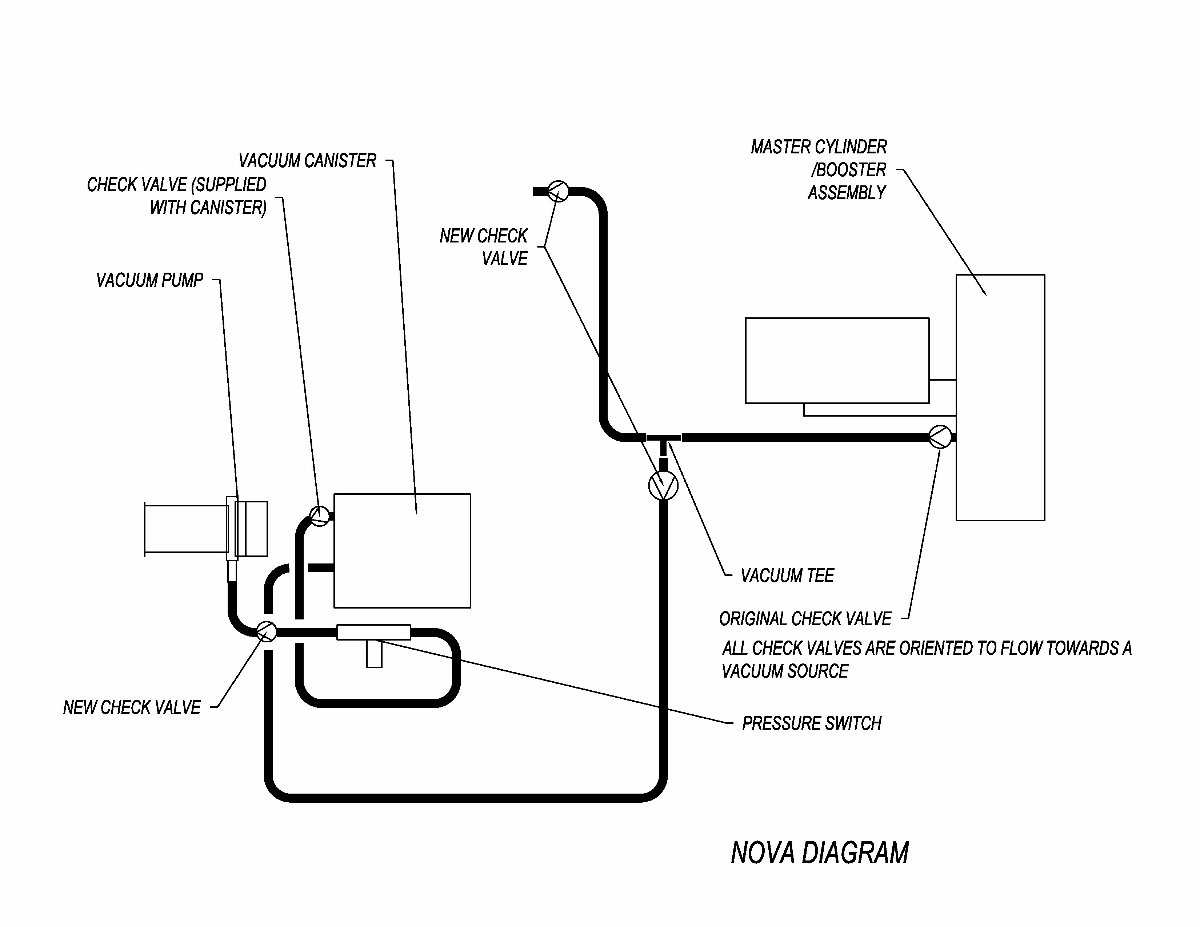 This Is Eric S Diagram Of How They Plumbed The Vacuum Lines For Doug Nova Because He Wanted Make Install As Stealthy Possible It Uses A Near
